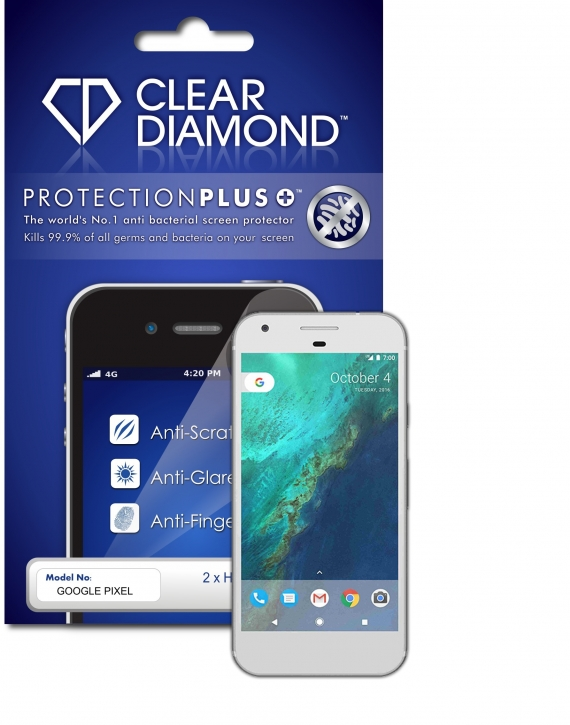 Google Pixel Anti-Glare Screen Protector (Pack of two)