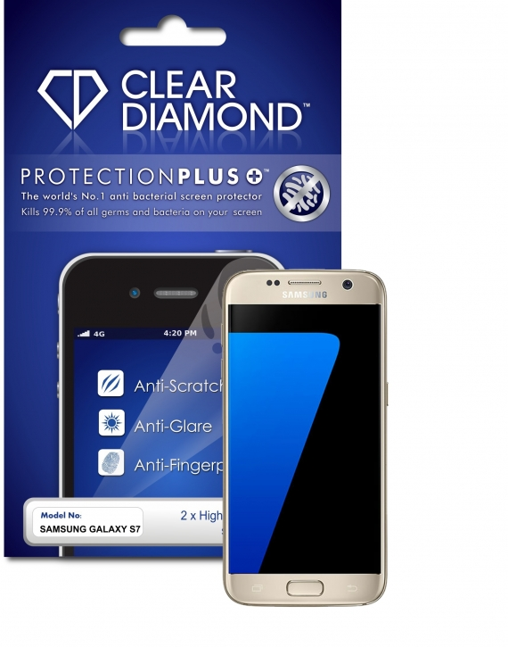 Samsung Galaxy S7 Anti-Glare Screen Protector (Pack of two)