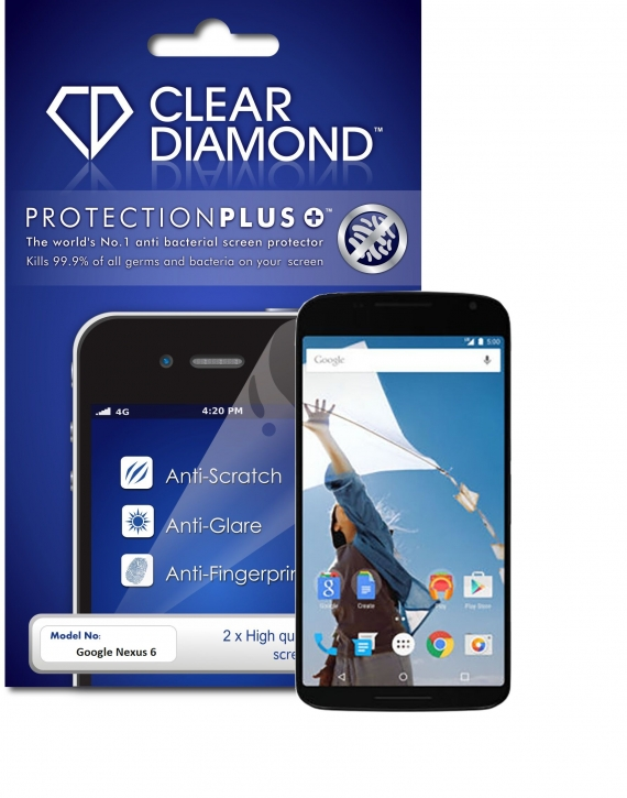 Google Nexus 6 Protection Plus Anti Glare Screen Protector (Pack of two)