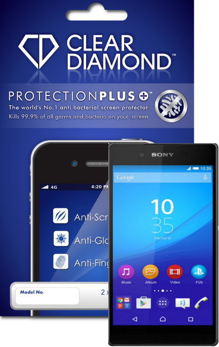 SONY XPERIA Z4 Protection Plus Anti Glare Screen Protector (Pack of two)