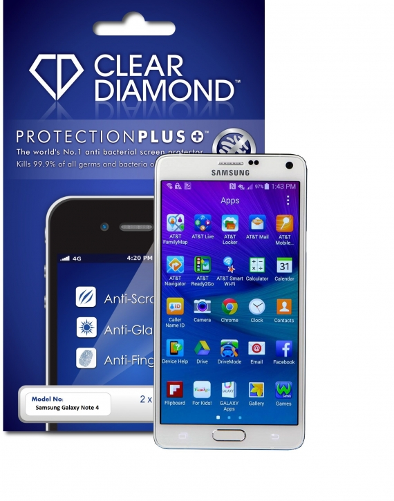Samsung Galaxy Note 4 Protection Plus Anti Glare Screen Protector (Pack of two)